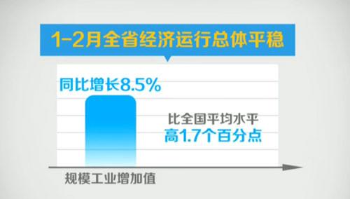 湖南一二月份经济运行质量持续向好